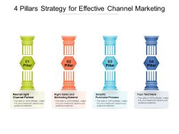 4 Pillars Strategy For Effective Channel Marketing