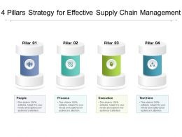4 Pillars Strategy For Effective Supply Chain Management