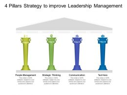 4 Pillars Strategy To Improve Leadership Management