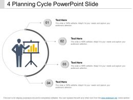 4 Planning Cycle Powerpoint Slide