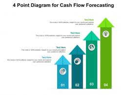 4 Point Diagram For Cash Flow Forecasting Infographic Template