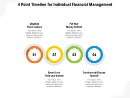 4 Point Timeline For Individual Financial Management