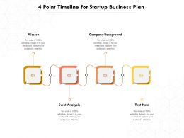 4 Point Timeline For Startup Business Plan