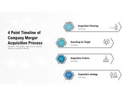 4 Point Timeline Of Company Merger Acquisition Process
