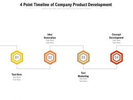 4 Point Timeline Of Company Product Development