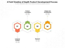 4 Point Timeline Of Depth Product Development Process