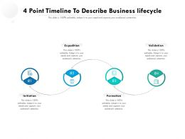 4 Point Timeline To Describe Business Lifecycle