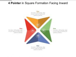 4 Pointer In Square Formation Facing Inward