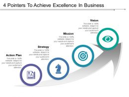 4 Pointers To Achieve Excellence In Business