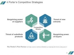4 Porters Competitive Strategies Good Ppt Example
