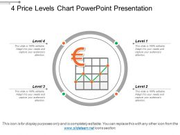 4 Price Levels Chart Powerpoint Presentation