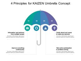 4 Principles For Kaizen Umbrella Concept