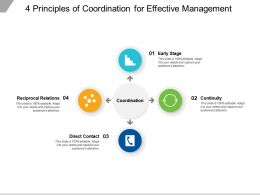 4 Principles Of Coordination For Effective Management