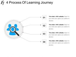 4 Process Of Learning Journey PowerPoint Ideas