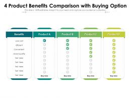 4 Product Benefits Comparison With Buying Option