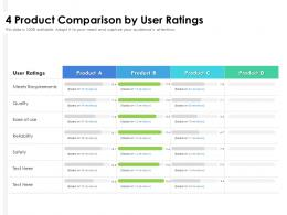 4 Product Comparison By User Ratings