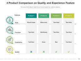 4 Product Comparison Measure Requirements Manufacturing Experience Percentage