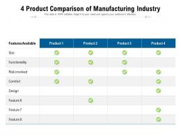 4 Product Comparison Of Manufacturing Industry