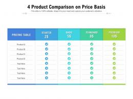 4 Product Comparison On Price Basis