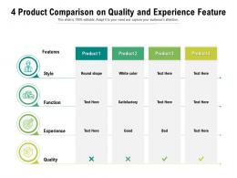 4 Product Comparison On Quality And Experience Feature