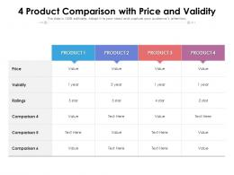 4 Product Comparison With Price And Validity