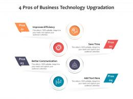 4 Pros Of Business Technology Upgradation