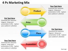 4 Ps arrow Marketing Mix 3