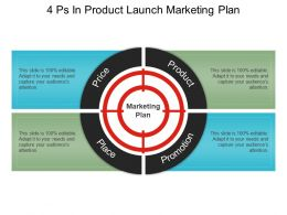 4 Ps In Product Launch Marketing Plan Powerpoint Topics