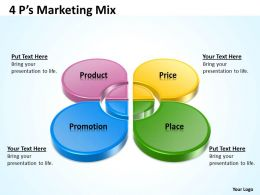 4 Ps Marketing Flower Petal Diagram