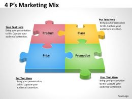 4 Ps Marketing Mix225 3