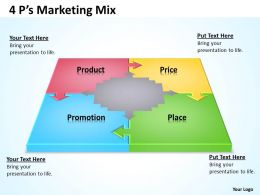 4 Ps Marketing Mix 2 2