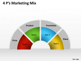 4 Ps Marketing Mix 2