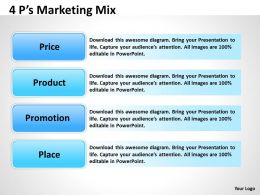 4 Ps Marketing Mix 4
