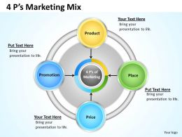 4_ps_marketing_mix_diagram_Slide01