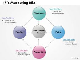 4 Ps Marketing Mix Powerpoint Template Slide