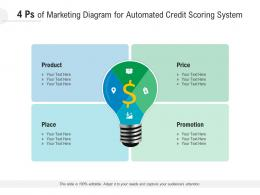 4 Ps Of Marketing Diagram For Automated Credit Scoring System Infographic Template