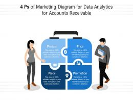 4 Ps Of Marketing Diagram For Data Analytics For Accounts Receivable Infographic Template