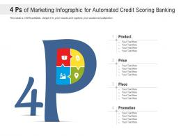 4 Ps Of Marketing For Automated Credit Scoring Banking Infographic Template