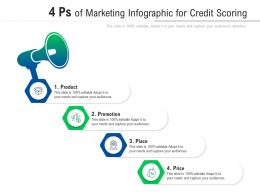 4 Ps Of Marketing For Credit Scoring Infographic Template