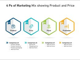 4 Ps Of Marketing Mix Showing Product And Price