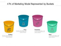 4 Ps Of Marketing Model Represented By Buckets