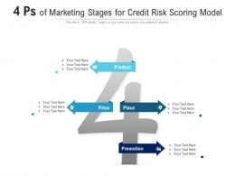 4 Ps Of Marketing Stages For Credit Risk Scoring Model Infographic Template