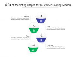 4 Ps Of Marketing Stages For Customer Scoring Models Infographic Template