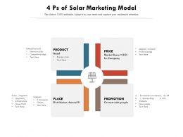 4 Ps Of Solar Marketing Model
