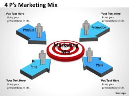4 Ps Target For Marketing People