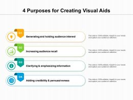 4 Purposes For Creating Visual Aids