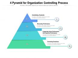 4 Pyramid For Organization Controlling Process