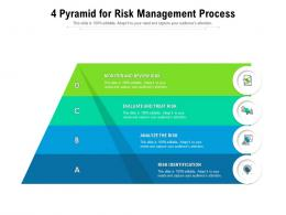 4 Pyramid For Risk Management Process