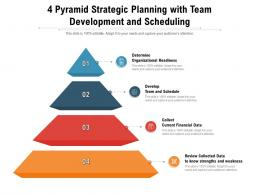 4 Pyramid Strategic Planning With Team Development And Scheduling