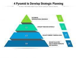 4 Pyramid To Develop Strategic Planning
